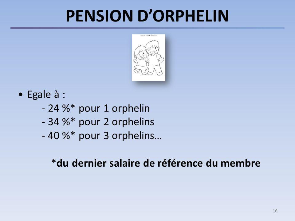 16 PENSION DORPHELIN Egale à : - 24 %* pour 1 orphelin - 34 %* pour 2 orphelins - 40 %* pour 3 orphelins… *du dernier salaire de référence du membre