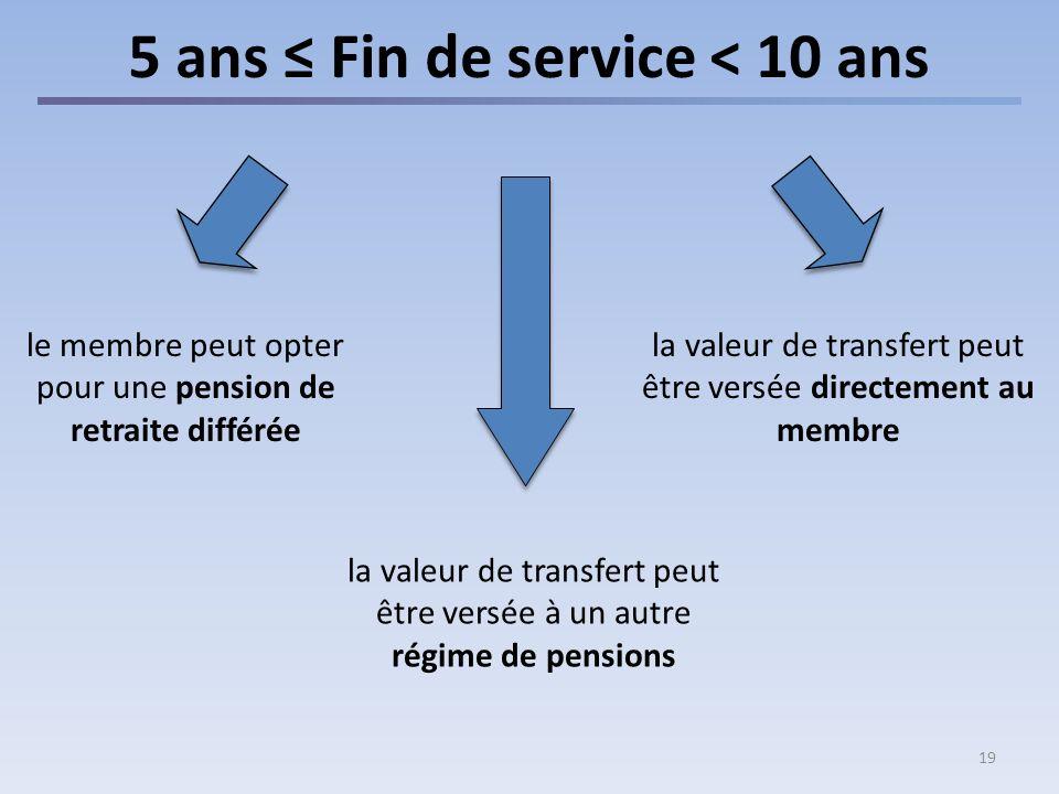 19 5 ans Fin de service < 10 ans le membre peut opter pour une pension de retraite différée la valeur de transfert peut être versée à un autre régime de pensions la valeur de transfert peut être versée directement au membre