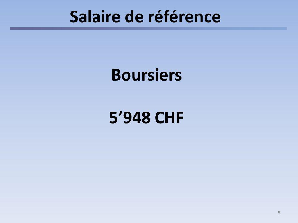 5 Salaire de référence Boursiers 5948 CHF