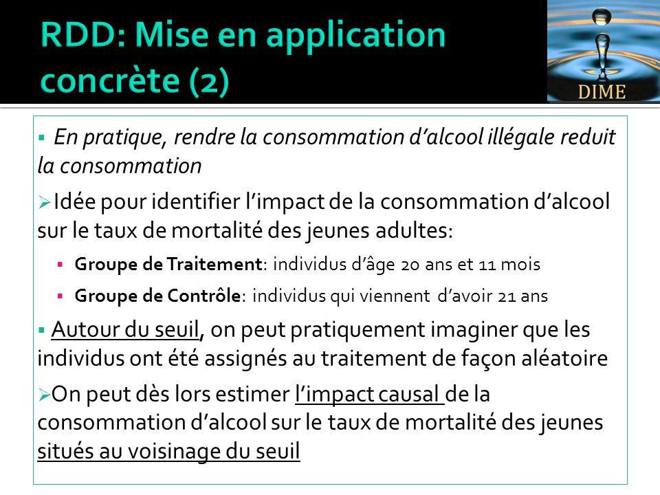 MLDA (Traitement) réduit la consommation dalcool