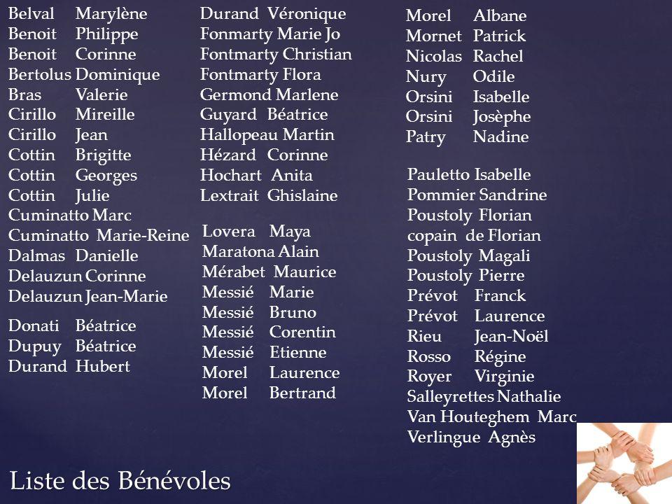 Liste des Bénévoles BelvalMarylène BenoitPhilippe BenoitCorinne BertolusDominique BrasValerie CirilloMireille CirilloJean CottinBrigitte CottinGeorges