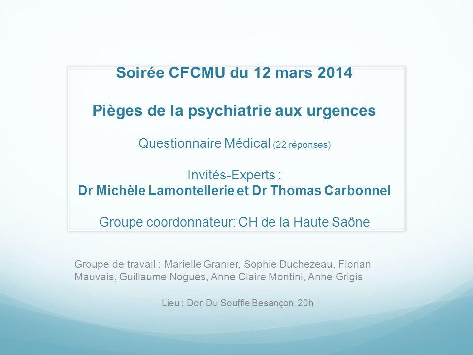 Soirée CFCMU du 12 mars 2014 Pièges de la psychiatrie aux urgences Questionnaire Médical (22 réponses) Invités-Experts : Dr Michèle Lamontellerie et D