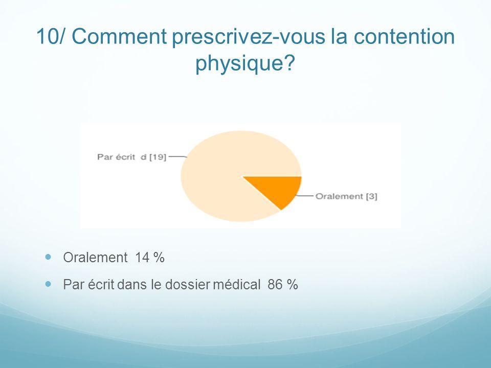 10/ Comment prescrivez-vous la contention physique? Oralement 14 % Par écrit dans le dossier médical 86 %