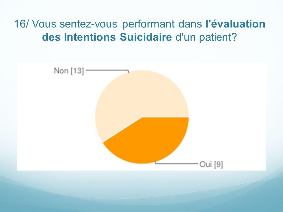 16/ Vous sentez-vous performant dans l'évaluation des Intentions Suicidaire d'un patient?