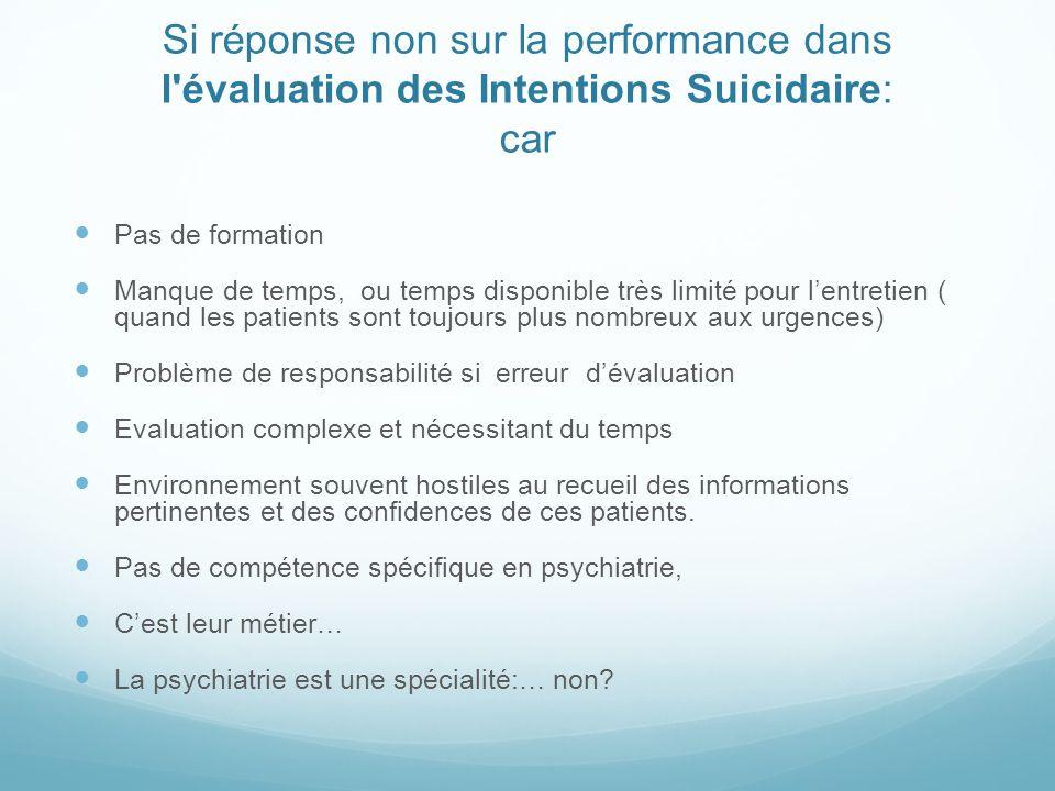 Si réponse non sur la performance dans l'évaluation des Intentions Suicidaire: car Pas de formation Manque de temps, ou temps disponible très limité p