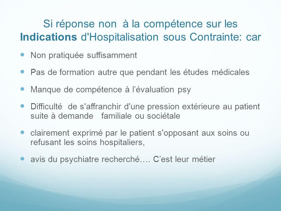 Si réponse non à la compétence sur les Indications d'Hospitalisation sous Contrainte: car Non pratiquée suffisamment Pas de formation autre que pendan