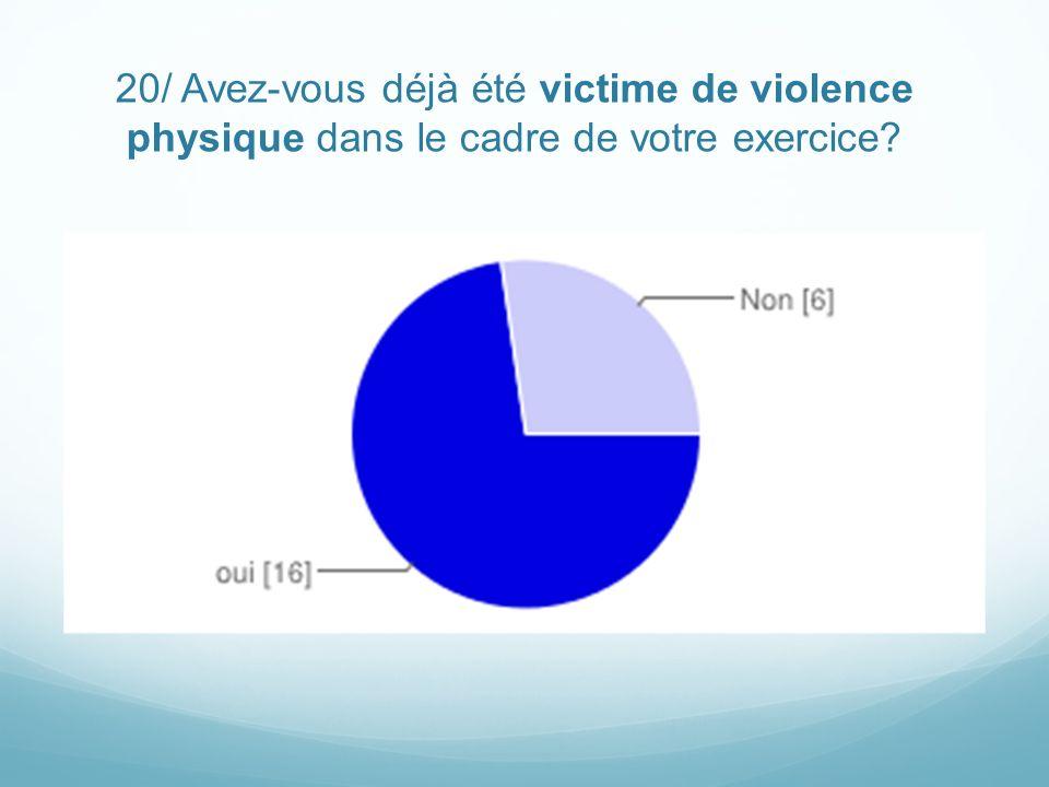 20/ Avez-vous déjà été victime de violence physique dans le cadre de votre exercice?