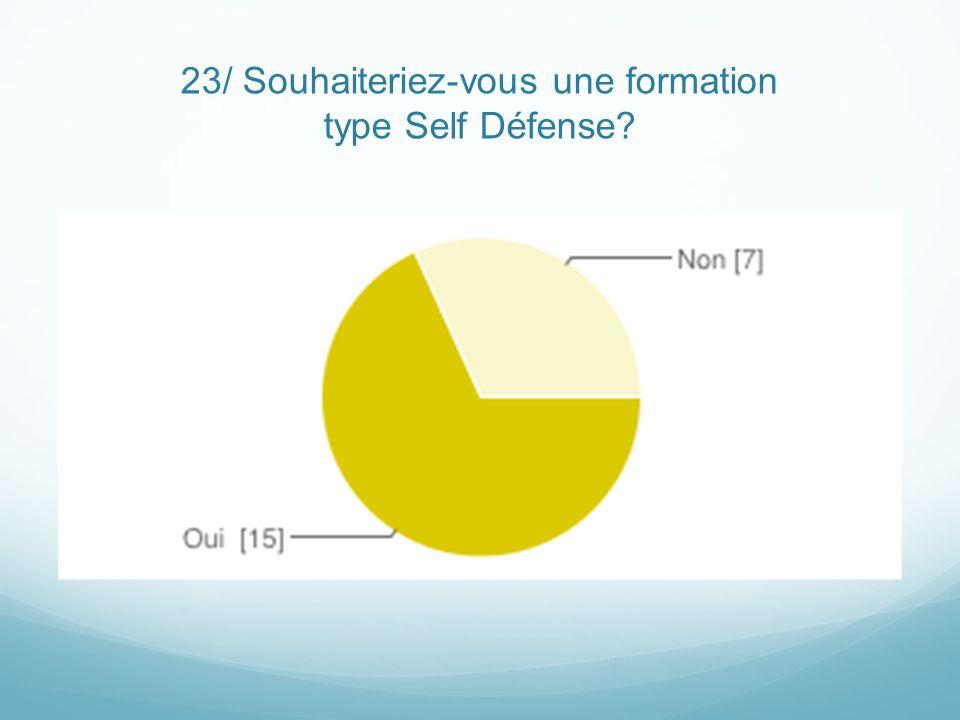 23/ Souhaiteriez-vous une formation type Self Défense?