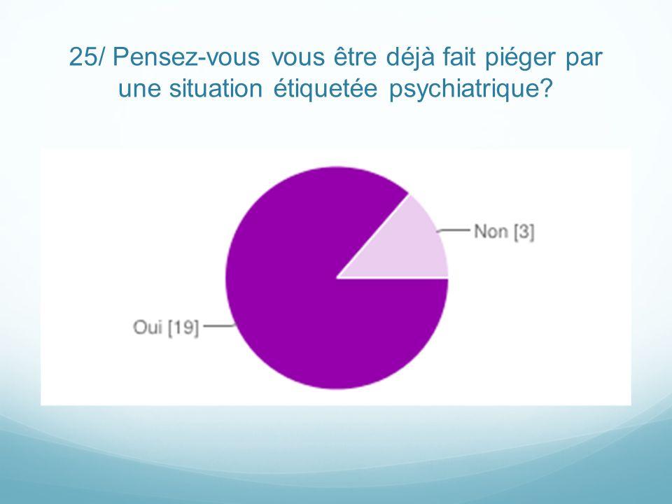 25/ Pensez-vous vous être déjà fait piéger par une situation étiquetée psychiatrique?