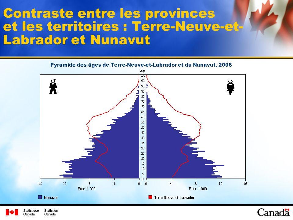 Contraste entre les provinces et les territoires : Terre-Neuve-et- Labrador et Nunavut Pyramide des âges de Terre-Neuve-et-Labrador et du Nunavut, 2006