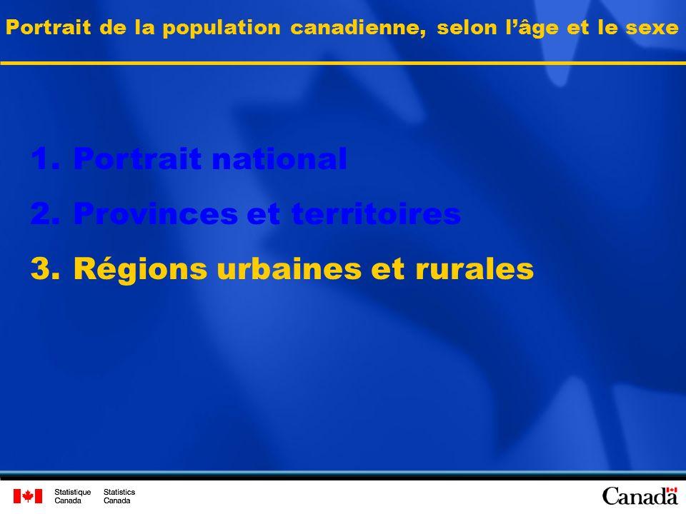 1.Portrait national 2.Provinces et territoires 3.Régions urbaines et rurales Portrait de la population canadienne, selon lâge et le sexe