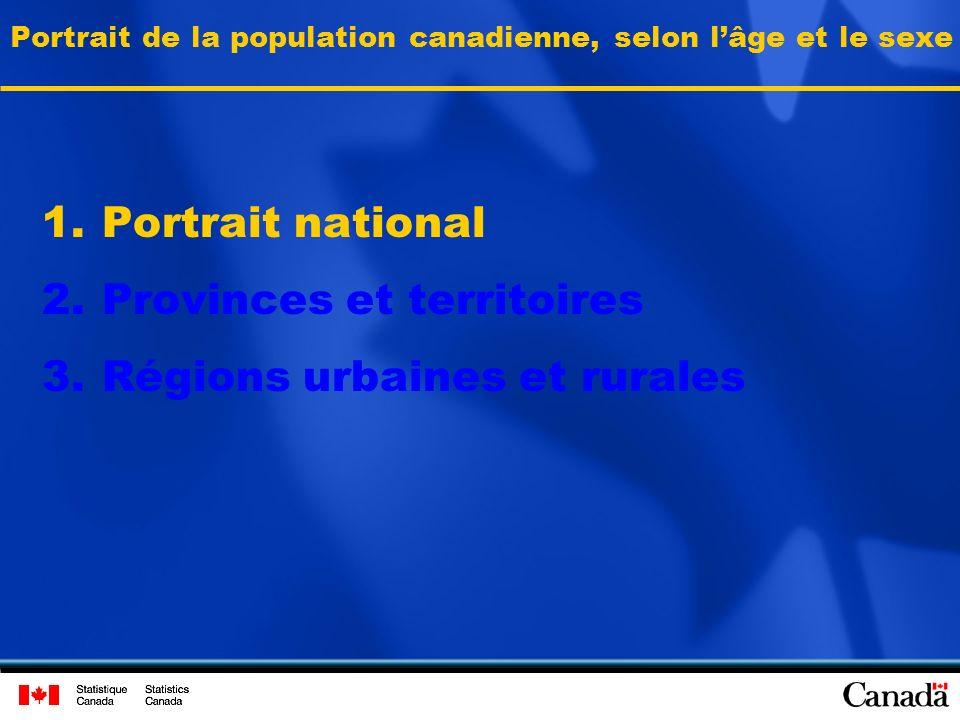 Portrait de la population canadienne, selon lâge et le sexe 1.Portrait national 2.Provinces et territoires 3.Régions urbaines et rurales
