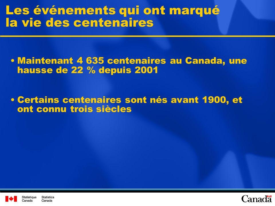 Le Canada, parmi les plus jeunes pays du G8 % Pourcentage de personnes âgées (65 ans et plus) dans les pays du G8, 2006