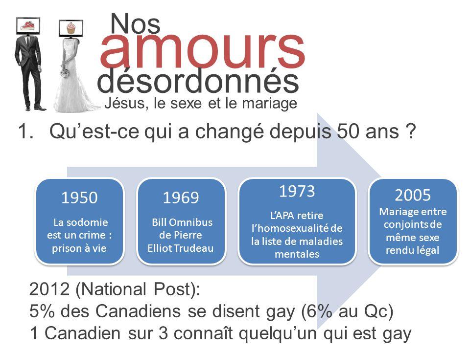 1950 La sodomie est un crime : prison à vie 1969 Bill Omnibus de Pierre Elliot Trudeau 1973 LAPA retire lhomosexualité de la liste de maladies mentale