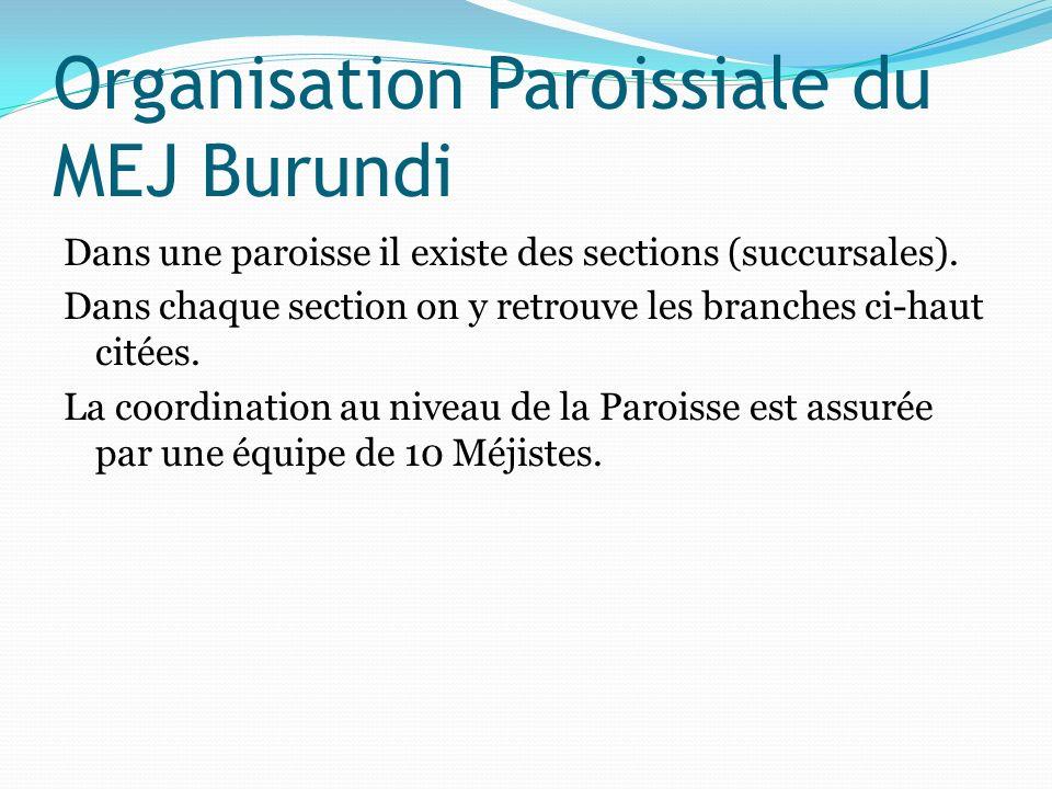 Organisation Paroissiale du MEJ Burundi Dans une paroisse il existe des sections (succursales). Dans chaque section on y retrouve les branches ci-haut