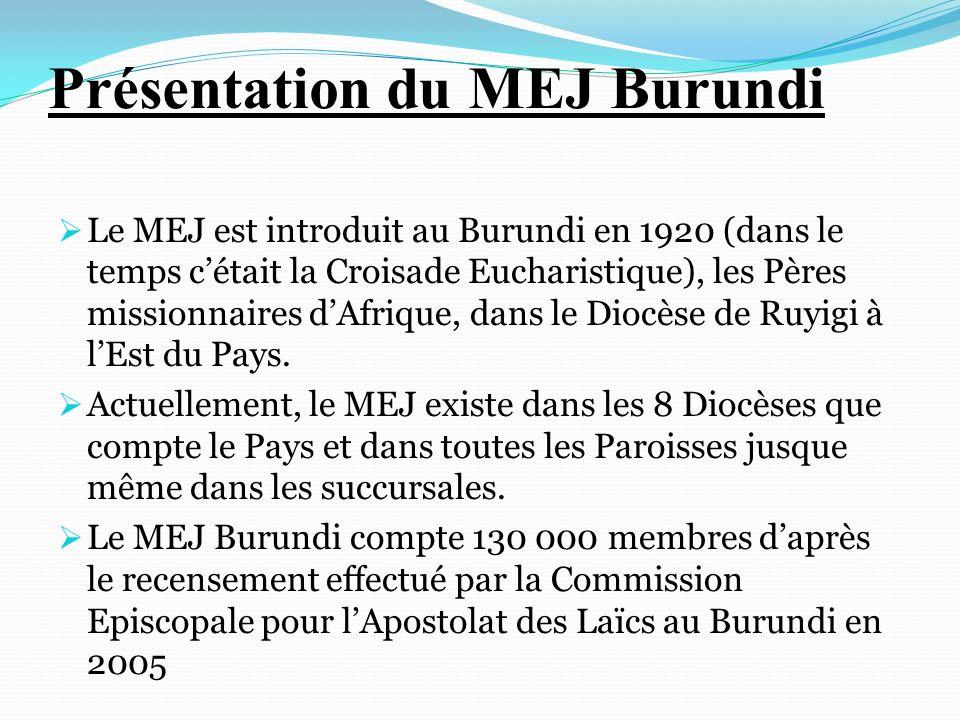 Structure du MEJ au Burundi CONFERENCE DES EVEQUES CATHOLIQUES DU BURUNDI(CECAB) COMMISSION EPISCOPALE POUR LAPOSTOLAT DES LAICS(CEAL) EQUIPE NATIONALE Aumônier National Comité National EQUIPES DIOCESAINES Aumôniers Diocésains Comités Diocésains EQUIPES REGIONALES Comités Régionaux EQUIPES PAROISSIALES Comités Paroissiaux EQUIPES DES SUCCURSALES Comités des Succursales La structure du MEJ au Burundi est représentée par lorganigramme suivant: