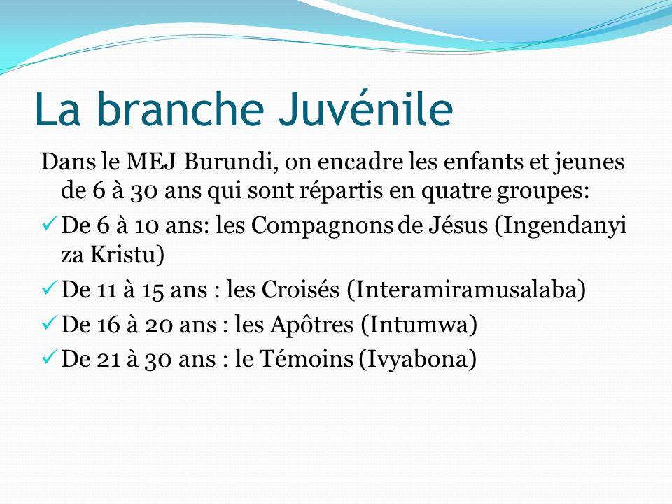 La branche Juvénile Dans le MEJ Burundi, on encadre les enfants et jeunes de 6 à 30 ans qui sont répartis en quatre groupes: De 6 à 10 ans: les Compag