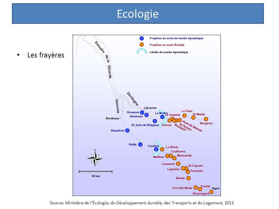 Les frayères Source: Ministère de lÉcologie, du Développement durable, des Transports et du Logement, 2011 Ecologie