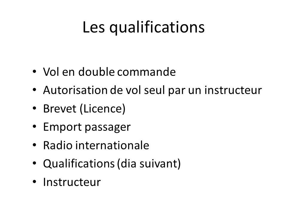 Les qualifications Vol en double commande Autorisation de vol seul par un instructeur Brevet (Licence) Emport passager Radio internationale Qualifications (dia suivant) Instructeur