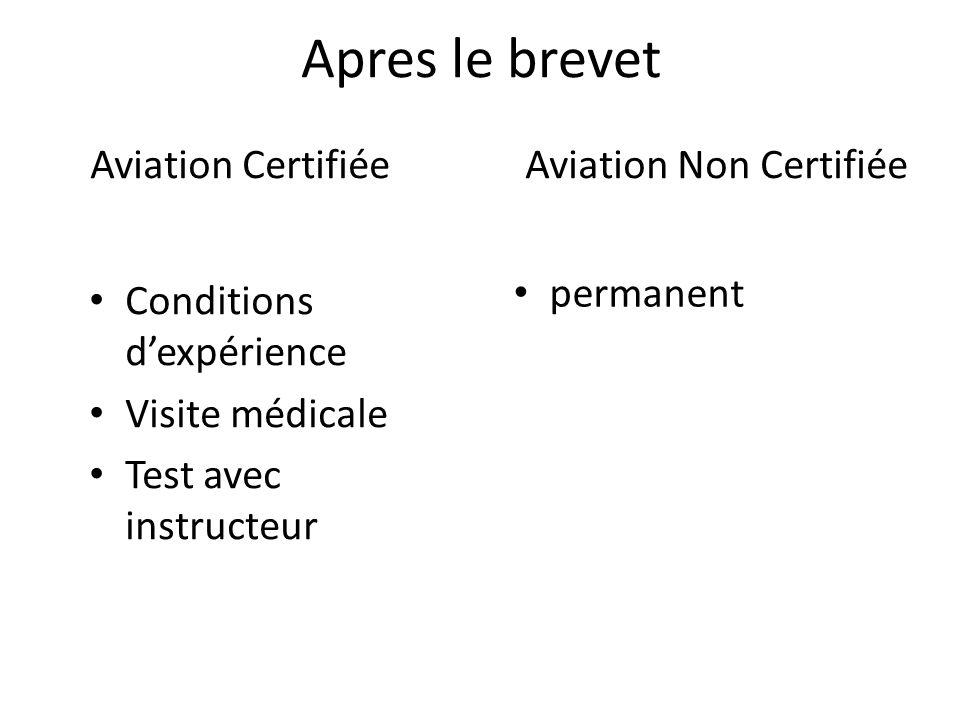 Apres le brevet Conditions dexpérience Visite médicale Test avec instructeur permanent Aviation Certifiée Aviation Non Certifiée