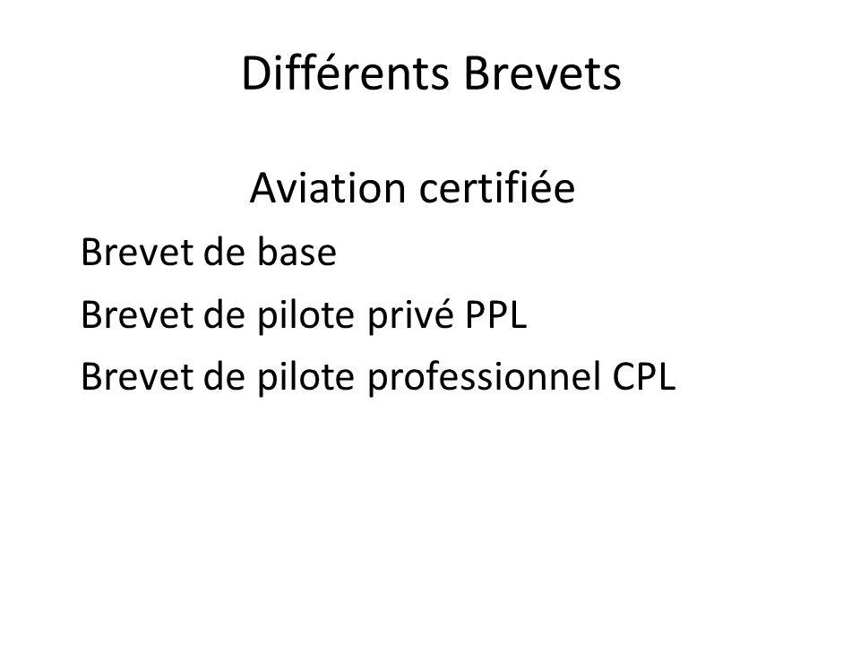 Différents Brevets Aviation certifiée Brevet de base Brevet de pilote privé PPL Brevet de pilote professionnel CPL