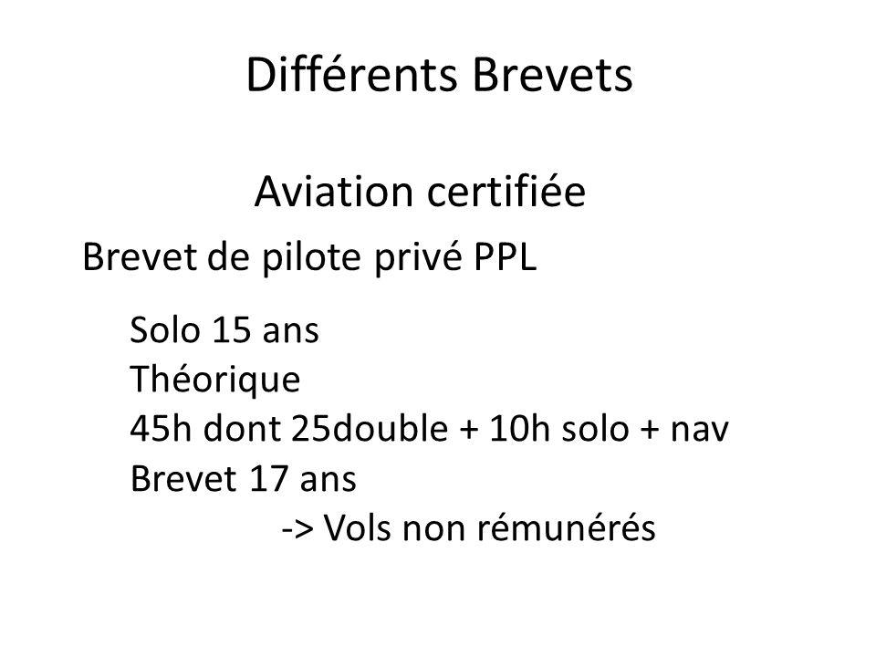 Différents Brevets Aviation certifiée Brevet de pilote privé PPL Solo 15 ans Théorique 45h dont 25double + 10h solo + nav Brevet 17 ans -> Vols non rémunérés