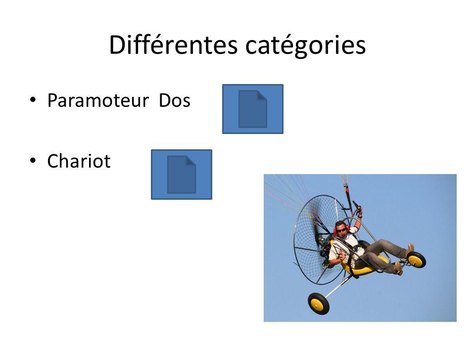Différentes catégories Paramoteur Dos Chariot