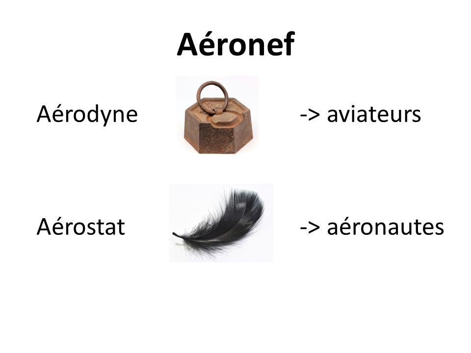 Aéronef -> aviateurs -> aéronautes Aérodyne Aérostat