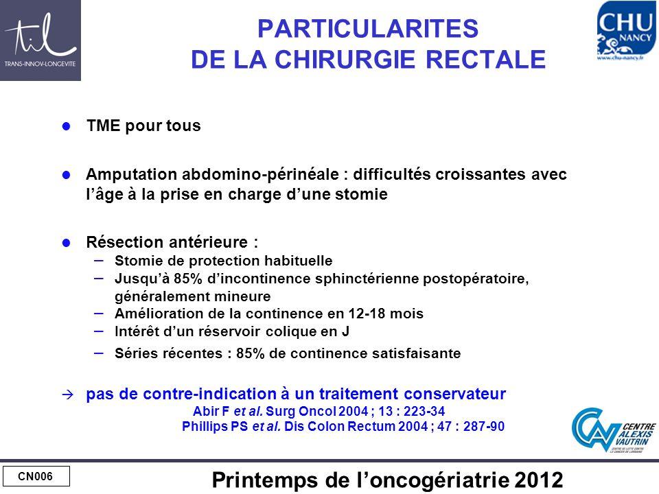 CN006 Printemps de loncogériatrie 2012 PARTICULARITES DE LA CHIRURGIE RECTALE TME pour tous Amputation abdomino-périnéale : difficultés croissantes avec lâge à la prise en charge dune stomie Résection antérieure : – Stomie de protection habituelle – Jusquà 85% dincontinence sphinctérienne postopératoire, généralement mineure – Amélioration de la continence en 12-18 mois – Intérêt dun réservoir colique en J – Séries récentes : 85% de continence satisfaisante pas de contre-indication à un traitement conservateur Abir F et al.