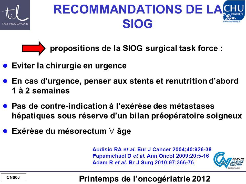 CN006 Printemps de loncogériatrie 2012 RECOMMANDATIONS DE LA SIOG Eviter la chirurgie en urgence En cas durgence, penser aux stents et renutrition dab