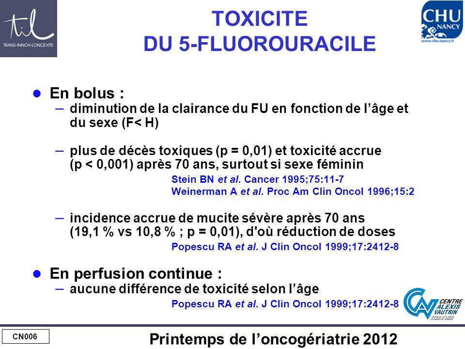 CN006 Printemps de loncogériatrie 2012 TOXICITE DU 5-FLUOROURACILE En bolus : – diminution de la clairance du FU en fonction de lâge et du sexe (F< H) – plus de décès toxiques (p = 0,01) et toxicité accrue (p < 0,001) après 70 ans, surtout si sexe féminin Stein BN et al.