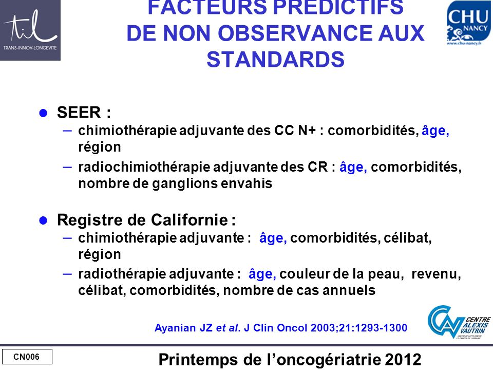 CN006 Printemps de loncogériatrie 2012 FACTEURS PREDICTIFS DE NON OBSERVANCE AUX STANDARDS SEER : – chimiothérapie adjuvante des CC N+ : comorbidités, âge, région – radiochimiothérapie adjuvante des CR : âge, comorbidités, nombre de ganglions envahis Registre de Californie : – chimiothérapie adjuvante : âge, comorbidités, célibat, région – radiothérapie adjuvante : âge, couleur de la peau, revenu, célibat, comorbidités, nombre de cas annuels Ayanian JZ et al.