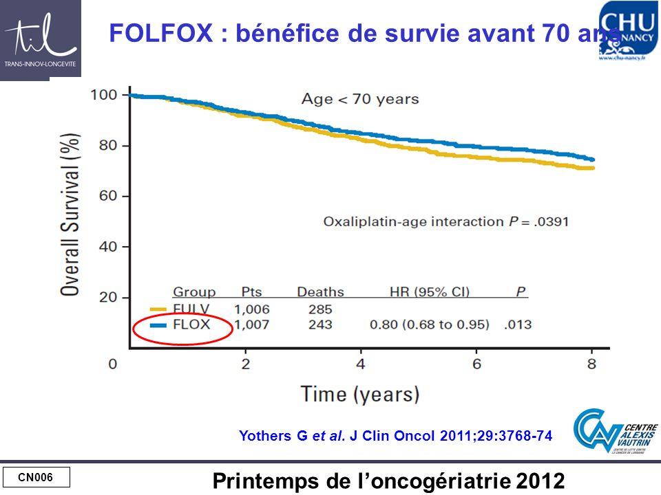 CN006 Printemps de loncogériatrie 2012 FOLFOX : bénéfice de survie avant 70 ans Yothers G et al. J Clin Oncol 2011;29:3768-74