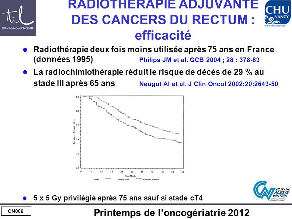 CN006 Printemps de loncogériatrie 2012 RADIOTHERAPIE ADJUVANTE DES CANCERS DU RECTUM : efficacité Radiothérapie deux fois moins utilisée après 75 ans en France (données 1995) Philips JM et al.