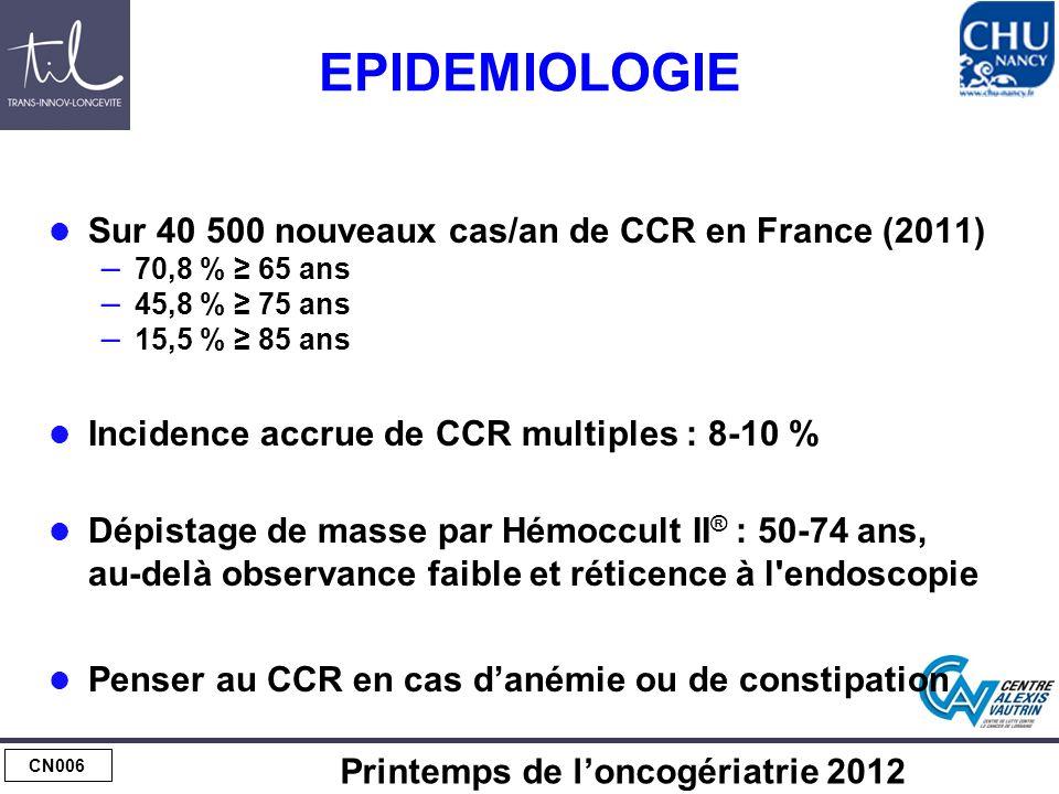 CN006 Printemps de loncogériatrie 2012 EPIDEMIOLOGIE Sur 40 500 nouveaux cas/an de CCR en France (2011) – 70,8 % 65 ans – 45,8 % 75 ans – 15,5 % 85 ans Incidence accrue de CCR multiples : 8-10 % Dépistage de masse par Hémoccult II ® : 50-74 ans, au-delà observance faible et réticence à l endoscopie Penser au CCR en cas danémie ou de constipation