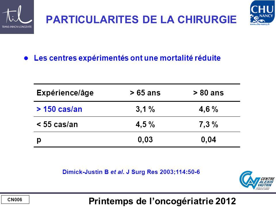 CN006 Printemps de loncogériatrie 2012 PARTICULARITES DE LA CHIRURGIE Les centres expérimentés ont une mortalité réduite Expérience/âge> 65 ans> 80 ans > 150 cas/an3,1 %4,6 % < 55 cas/an4,5 %7,3 % p0,030,04 Dimick-Justin B et al.