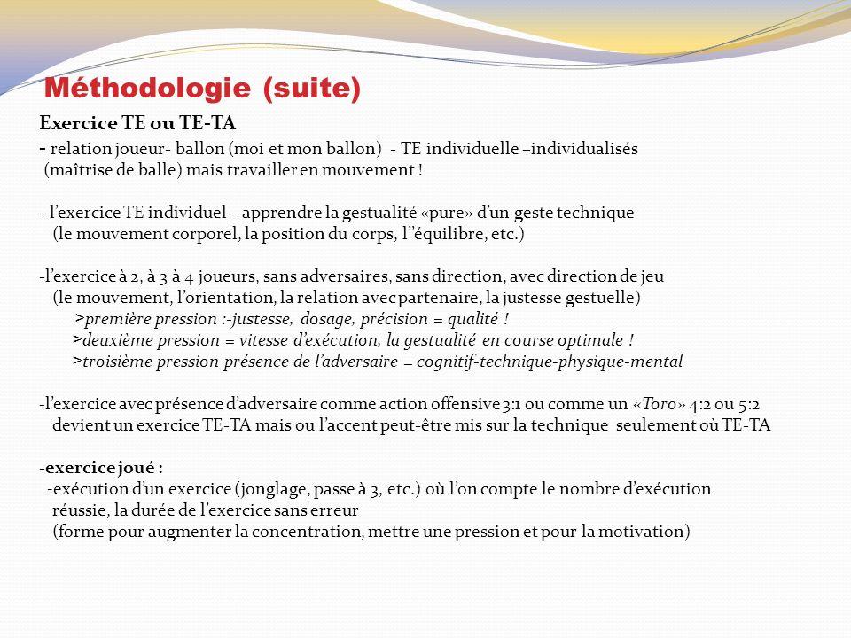 Méthodologie (suite) Exercice TE ou TE-TA - relation joueur- ballon (moi et mon ballon) - TE individuelle –individualisés (maîtrise de balle) mais travailler en mouvement .