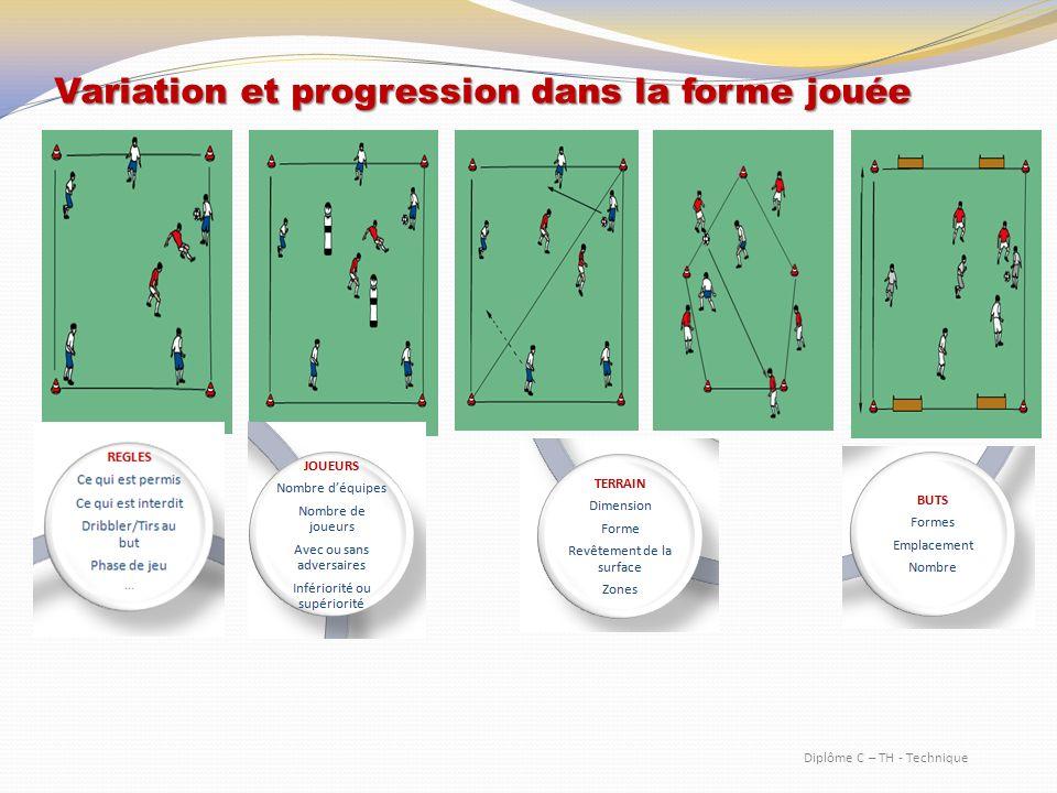 Variation et progression dans la forme jouée Diplôme C – TH - Technique