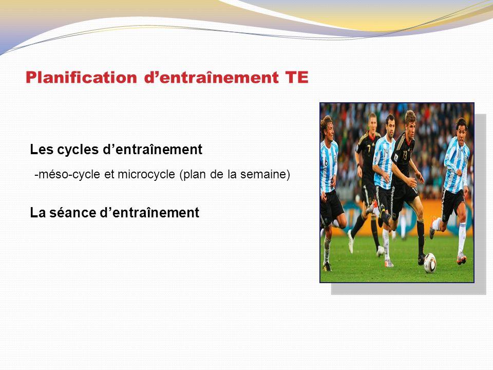 Planification dentraînement TE Les cycles dentraînement -méso-cycle et microcycle (plan de la semaine) La séance dentraînement