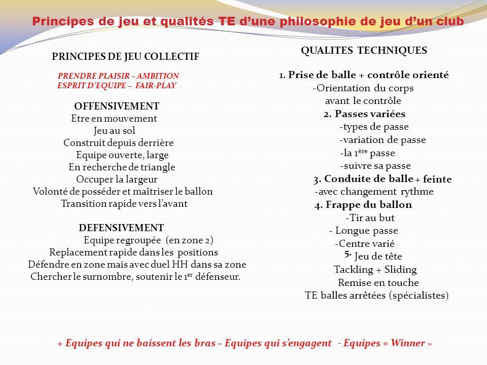 Principes de jeu et qualités TE dune philosophie de jeu dun club QUALITES TECHNIQUES 1.