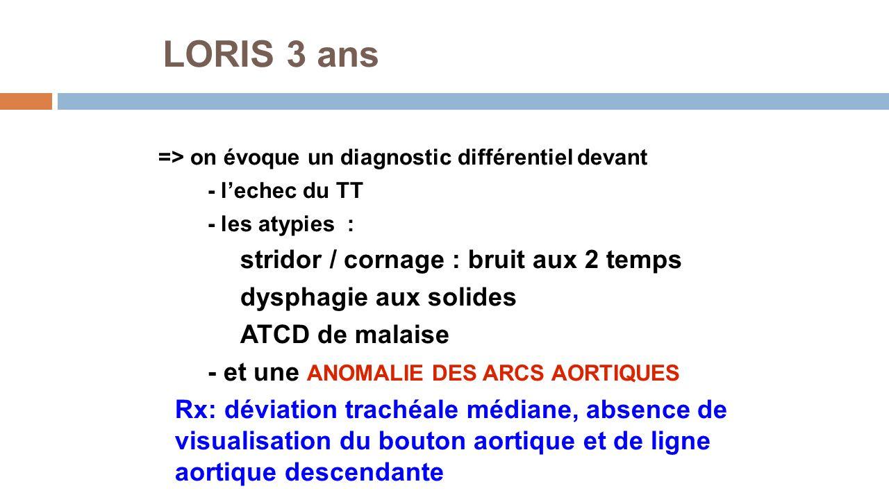 LORIS 3 ans => on évoque un diagnostic différentiel devant - lechec du TT - les atypies : stridor / cornage : bruit aux 2 temps dysphagie aux solides