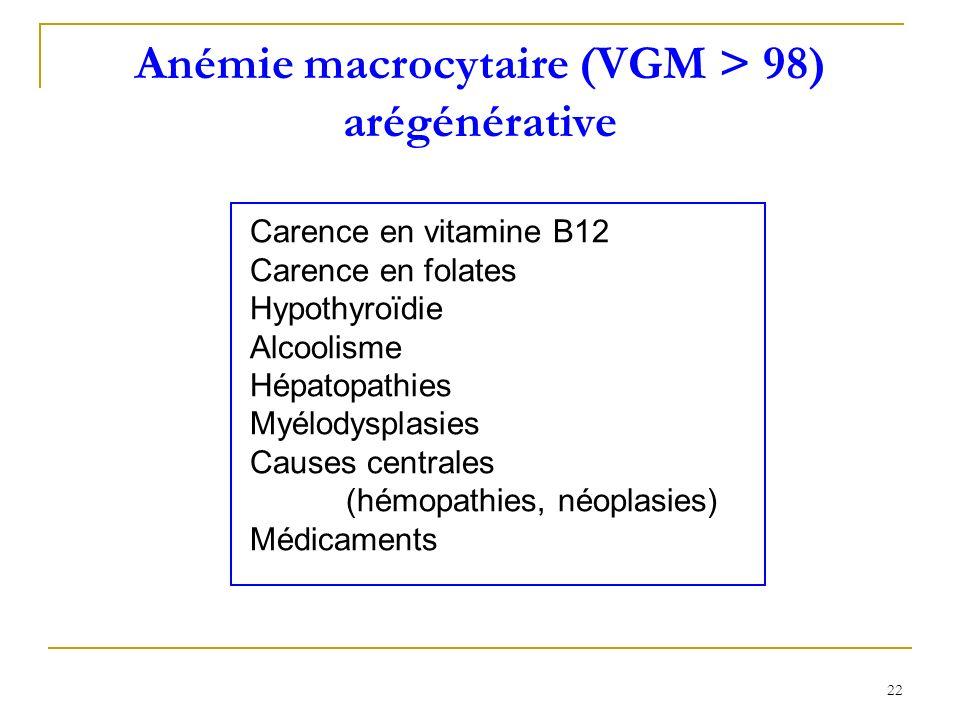 Anémie macrocytaire (VGM > 98) arégénérative Carence en vitamine B12 Carence en folates Hypothyroïdie Alcoolisme Hépatopathies Myélodysplasies Causes