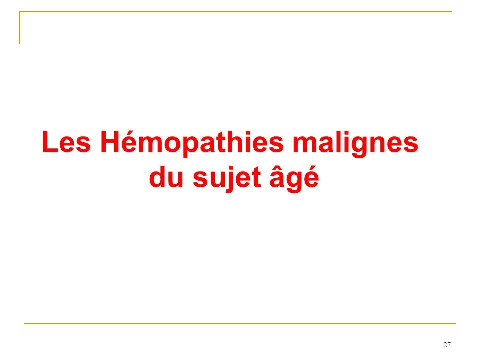 27 Les Hémopathies malignes du sujet âgé