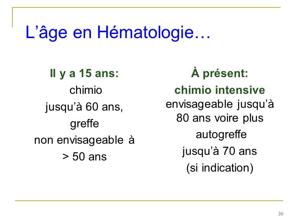 Lâge en Hématologie… Il y a 15 ans: chimio jusquà 60 ans, greffe non envisageable à > 50 ans À présent: chimio intensive envisageable jusquà 80 ans vo