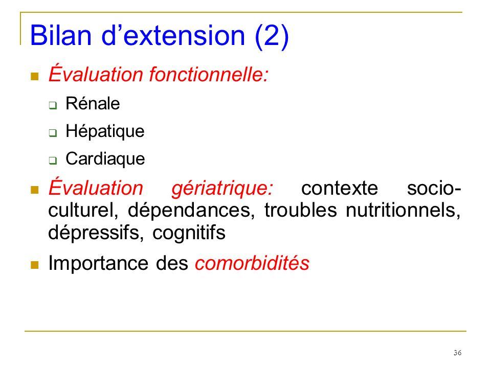 Bilan dextension (2) Évaluation fonctionnelle: Rénale Hépatique Cardiaque Évaluation gériatrique: contexte socio- culturel, dépendances, troubles nutr