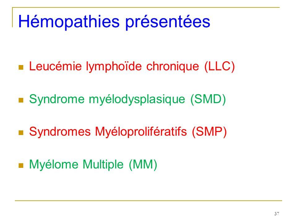 Hémopathies présentées Leucémie lymphoïde chronique (LLC) Syndrome myélodysplasique (SMD) Syndromes Myéloprolifératifs (SMP) Myélome Multiple (MM) 37