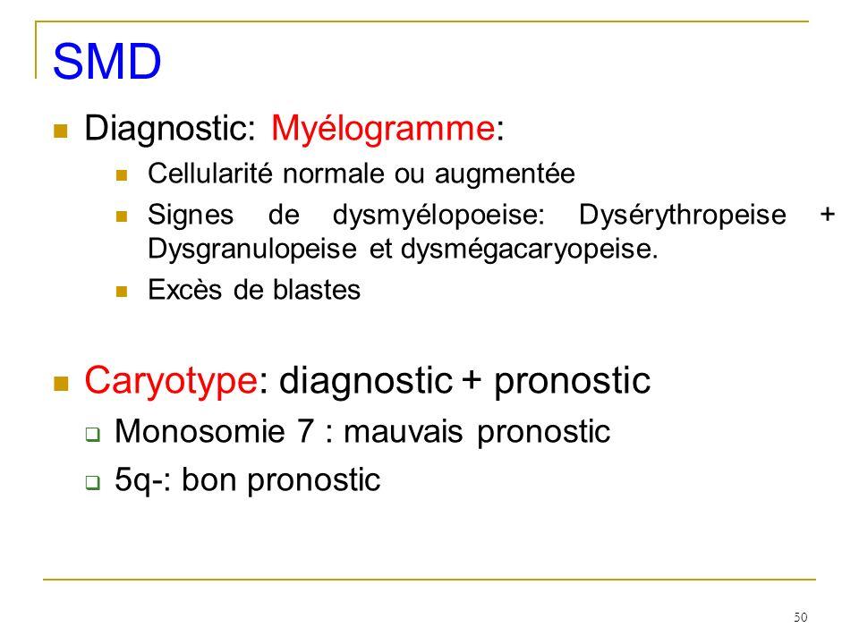 Diagnostic: Myélogramme: Cellularité normale ou augmentée Signes de dysmyélopoeise: Dysérythropeise + Dysgranulopeise et dysmégacaryopeise. Excès de b