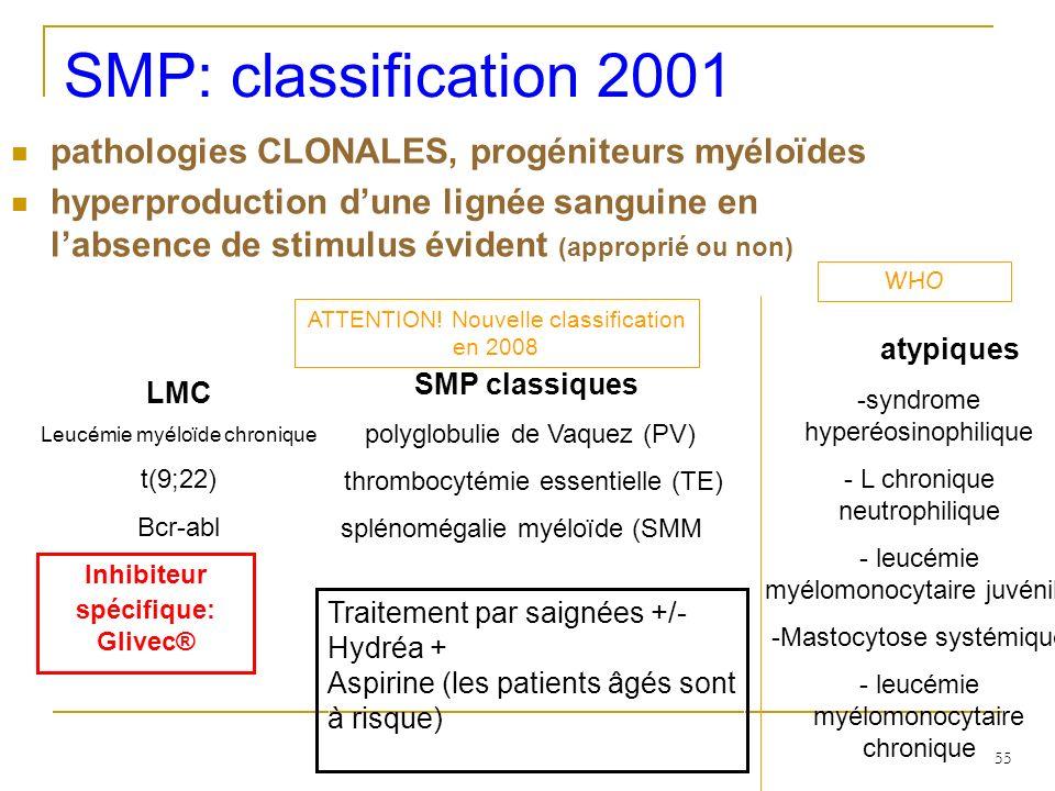 pathologies CLONALES, progéniteurs myéloïdes hyperproduction dune lignée sanguine en labsence de stimulus évident (approprié ou non) Inhibiteur spécif