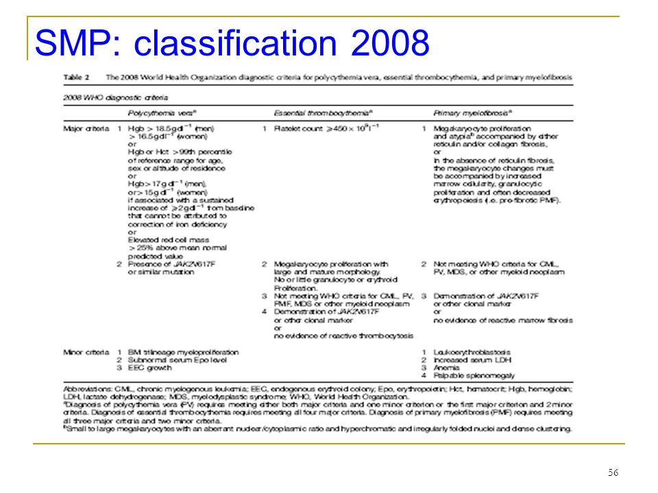 SMP: classification 2008 56