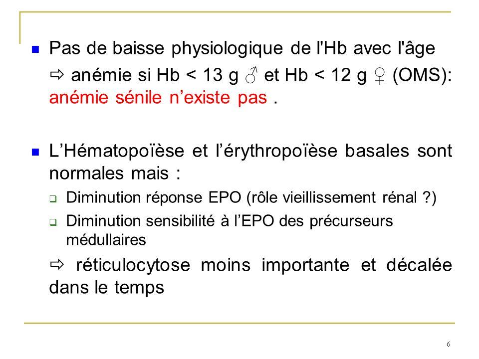 Pas de baisse physiologique de l'Hb avec l'âge anémie si Hb < 13 g et Hb < 12 g (OMS): anémie sénile nexiste pas. LHématopoïèse et lérythropoïèse basa